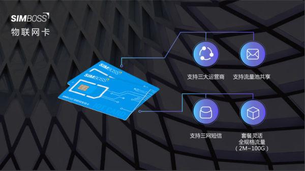 SIMBOSS物联网卡.jpg