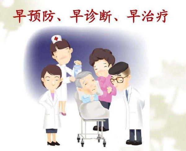 福州医博肛肠院的提醒:痔疮早发现早治疗
