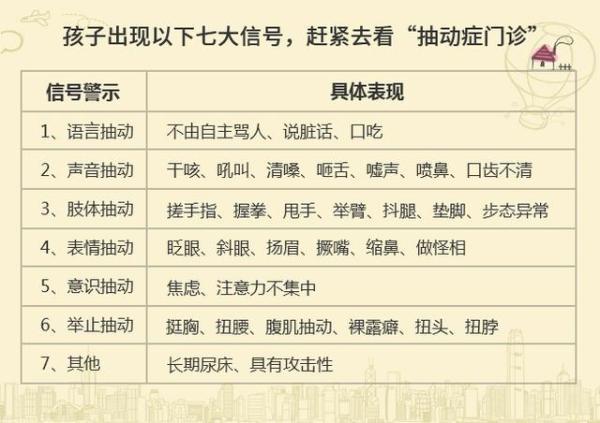 孩子總是眨眼睛是病嗎?要怎么治療?北京天使兒童醫院警惕抽動癥