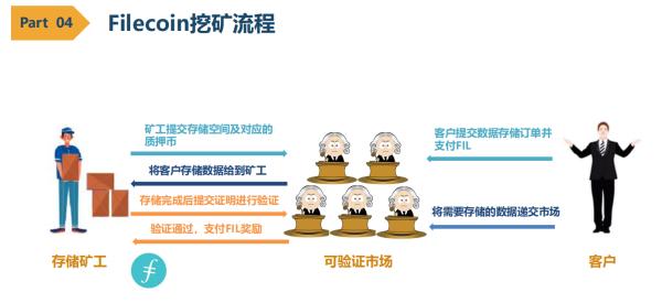 fil挖矿-chia挖矿-fil矿机出售-chia矿机出售-北斗矿池代理加盟